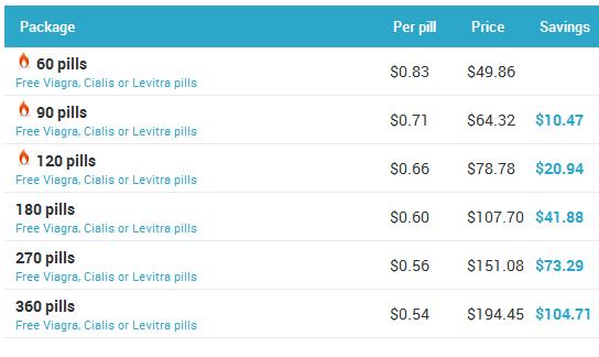 glimepiride 2 mg (amaryl)